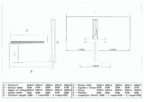 Sollevatori Auto per Box schema3